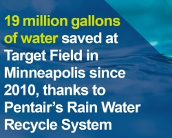 19 million gallons of water saved