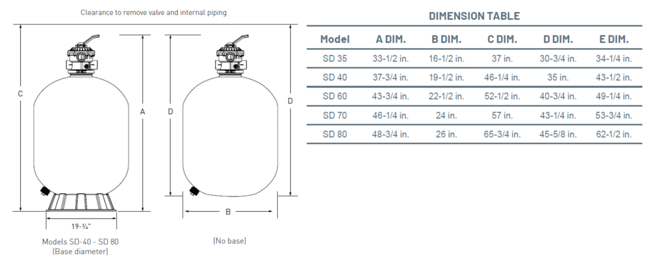 sand dollar dimensions table
