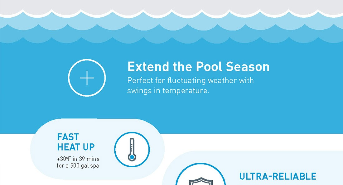 Why the Hybrid Pool Heater?