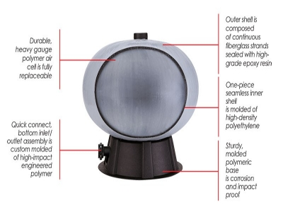 Product Diagram of Low Profile Series